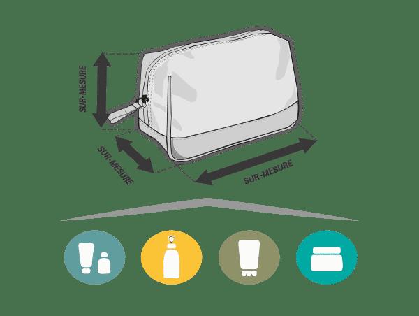 Conception de trousses sur-mesure personnalisées